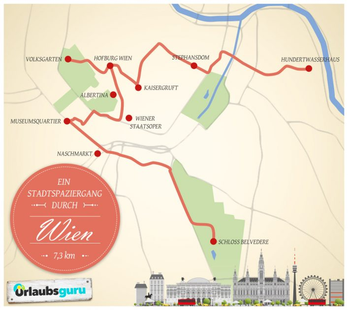 Ein Spaziergang zu den Sehenswürdigkeiten in Wien