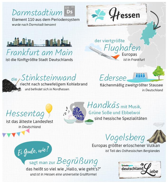 Fun Facts Hessen