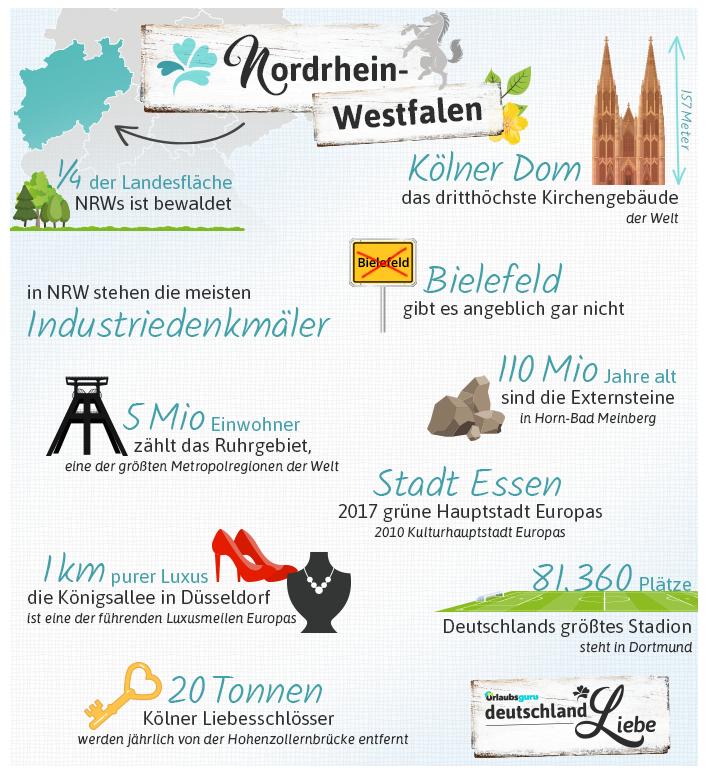 NRW_Infografik