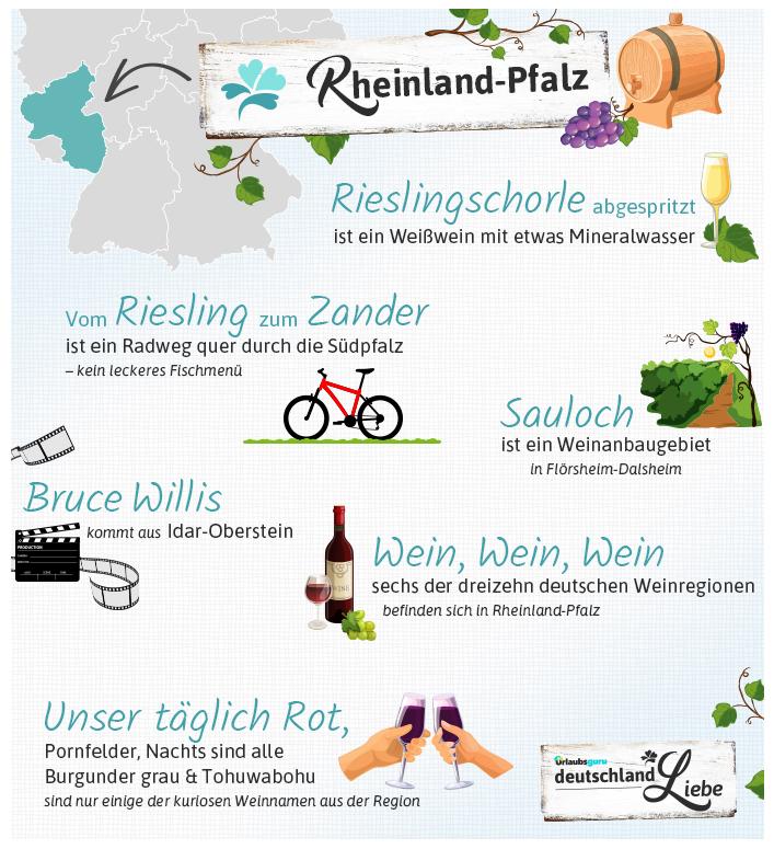 Fakten zu Rheinland-Pfalz