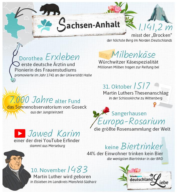 Sachsen-Anhalt_Infografik