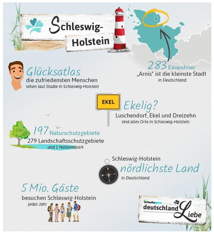 Schleswig_Holstein_Infografik