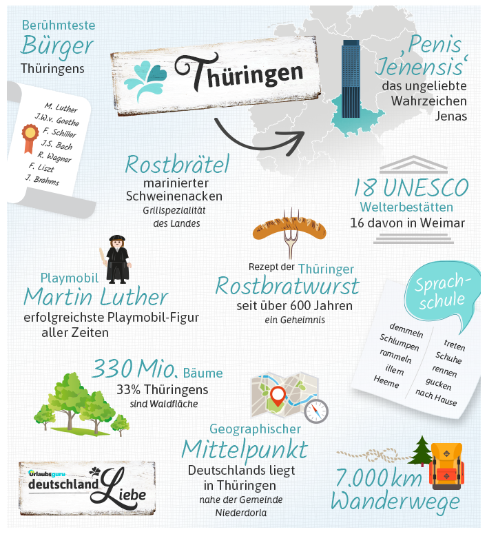 Thüringen Infografik Fun Facts