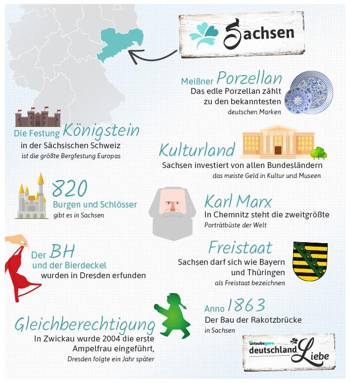 Lustige Fakten über Sachsen